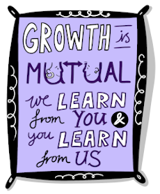Growth is mutual image